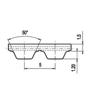 75 ATL5 Lineár ozubený remeň s otv.koncom